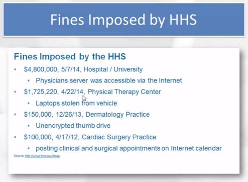 Fines-imposed-by-HHS