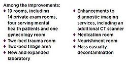cep-cornwall-cares-improvements